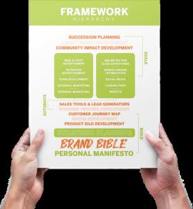 Framework V2 Mockup